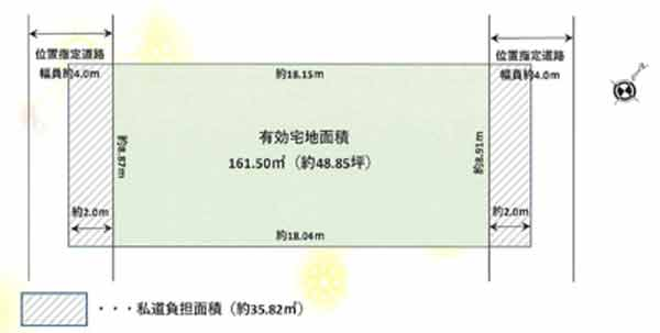 物件No.19842【千葉県佐倉市生谷 980万円】-間取図